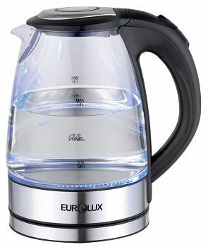 EUROLUX EU-EK2861GG